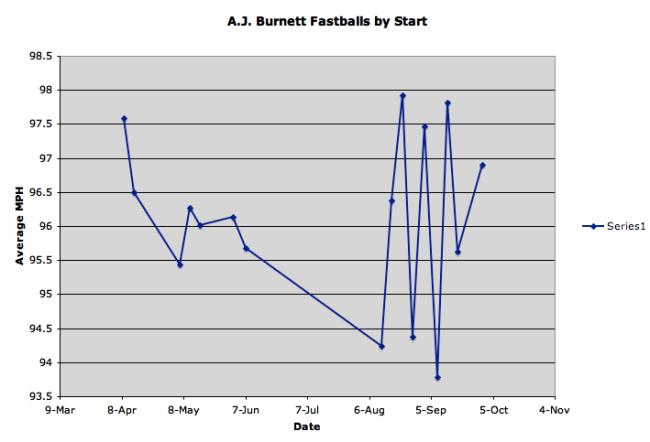 burnettballs.png